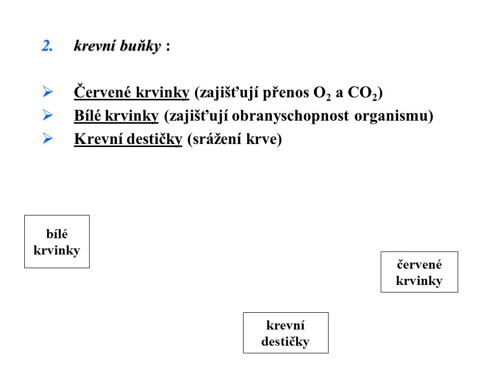 2.krevní buňky 2.krevní buňky :  Červené krvinky (zajišťují přenos O 2 a CO 2 )  Bílé krvinky (zajišťují obranyschopnost organismu)  Krevní destičk