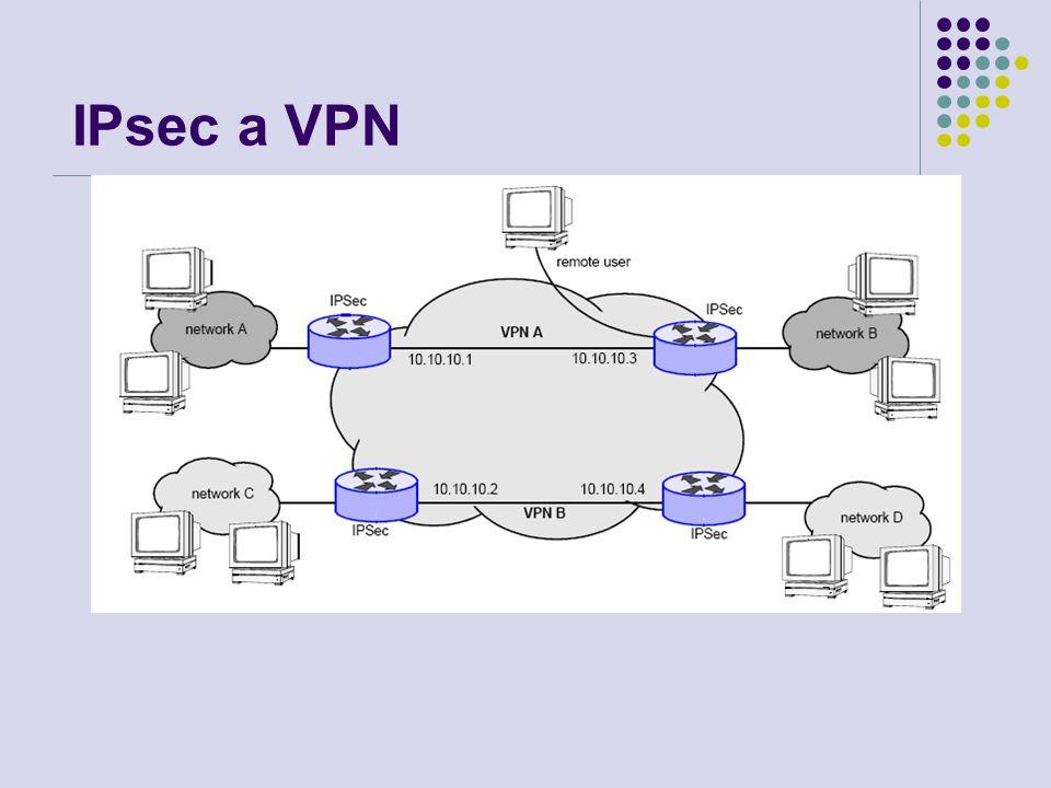 IPsec a VPN