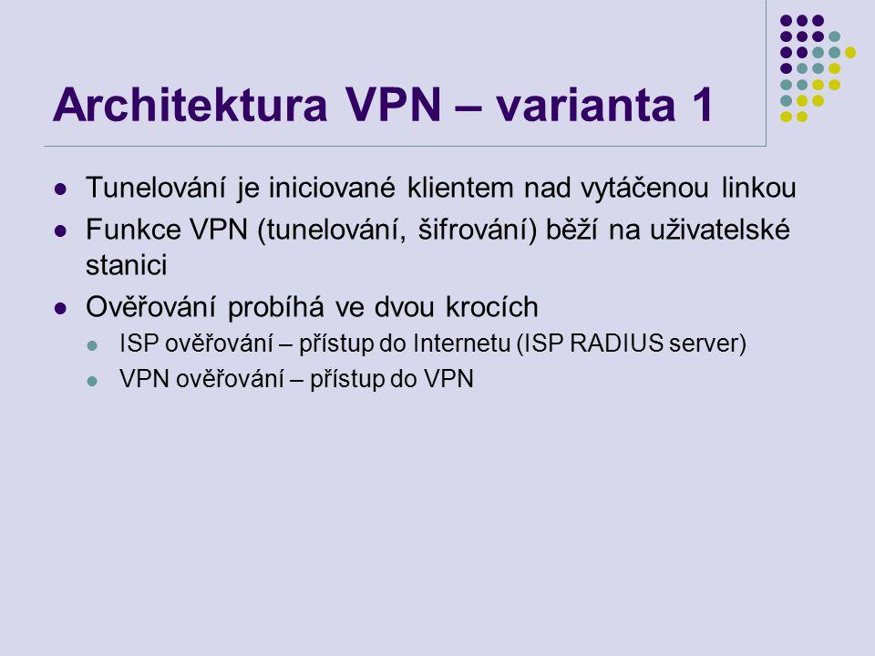 Architektura VPN – varianta 2 Mezi uživatelem a NAS (Network Access Server) není tunel, ale může být Může být i šifrováno ISP (Internet Service Provider) ověřuje uživatele pro přístup do Internetu i VPN (RADIUS server)