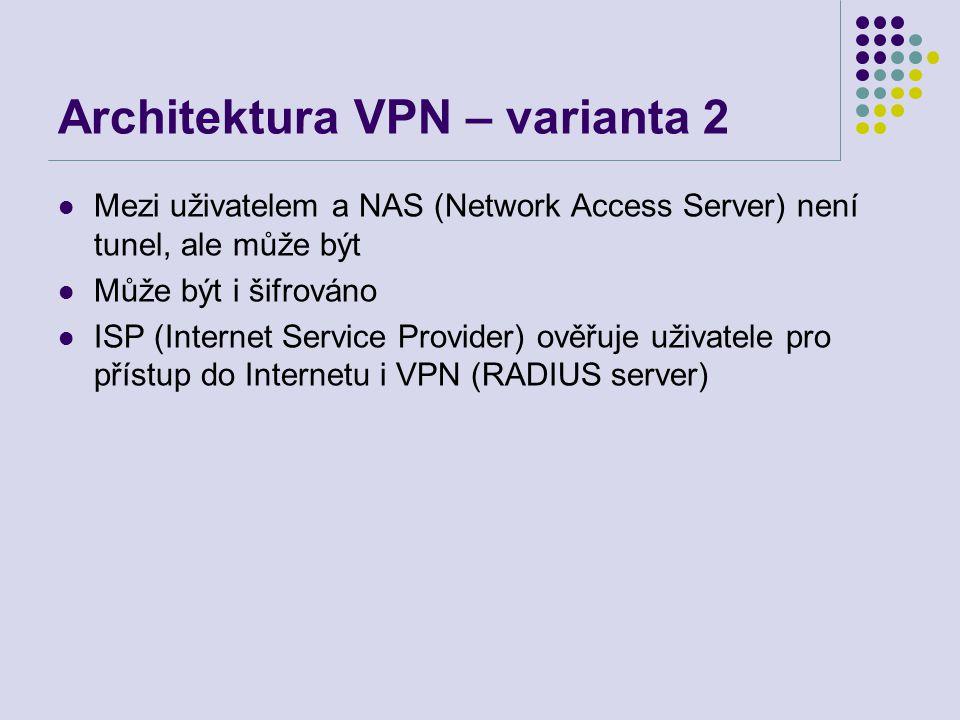 Architektura VPN – varianta 3 Varianta 3 (a další) – VPN typu LAN – LAN