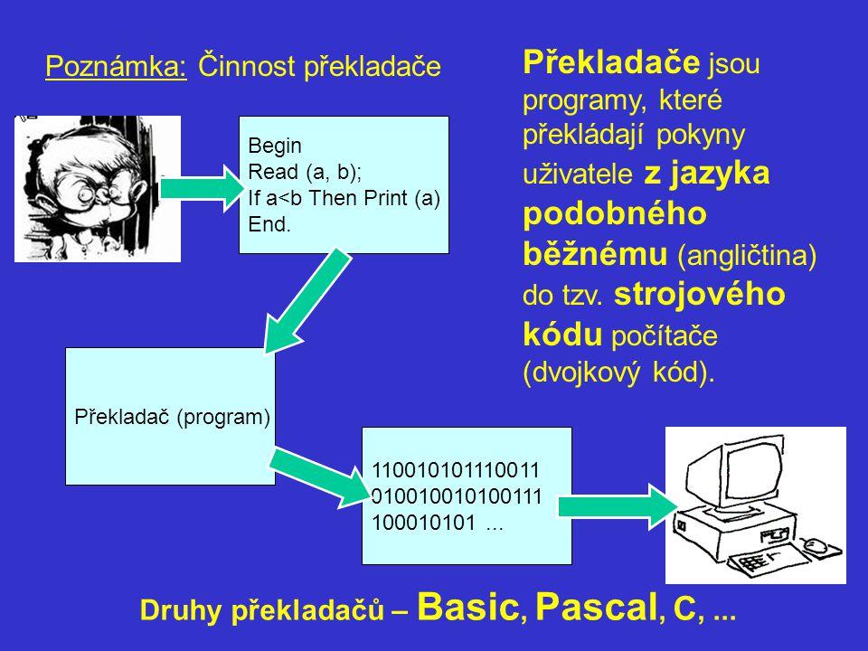Poznámka: Činnost překladače Begin Read (a, b); If a<b Then Print (a) End.
