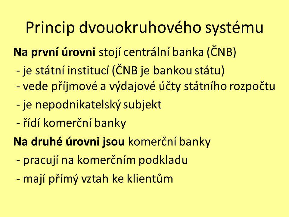 Princip dvouokruhového systému Na první úrovni stojí centrální banka (ČNB) - je státní institucí (ČNB je bankou státu) - vede příjmové a výdajové účty státního rozpočtu - je nepodnikatelský subjekt - řídí komerční banky Na druhé úrovni jsou komerční banky - pracují na komerčním podkladu - mají přímý vztah ke klientům