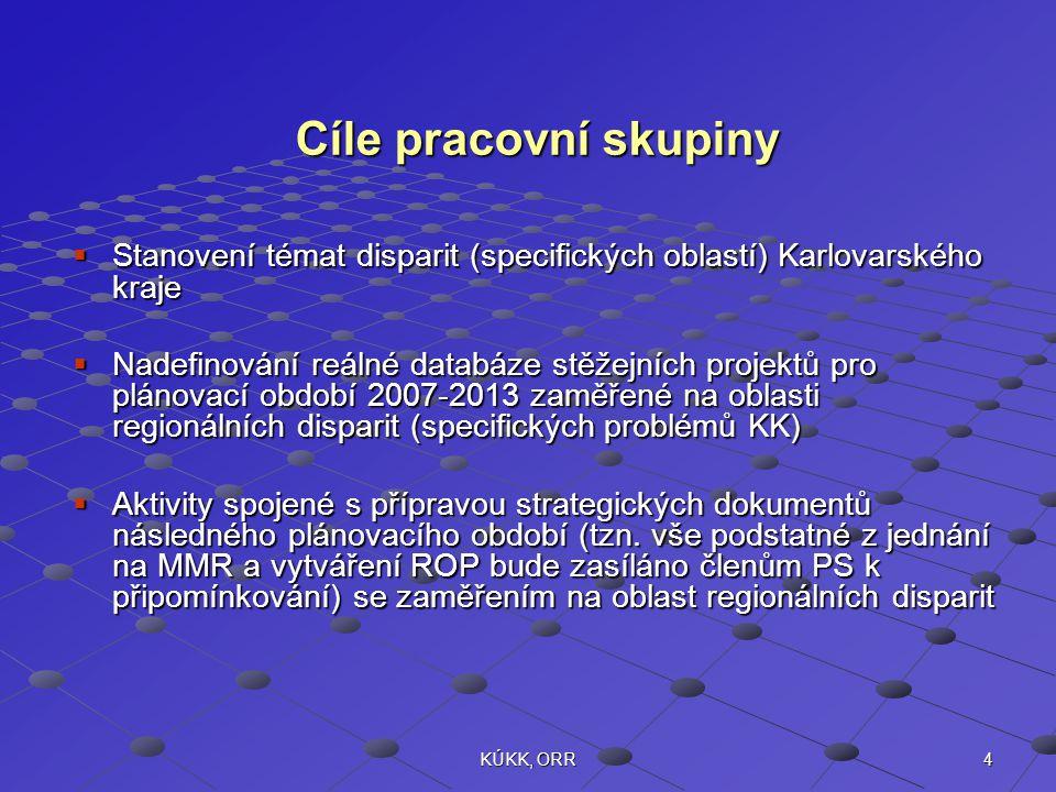 4KÚKK, ORR Cíle pracovní skupiny  Stanovení témat disparit (specifických oblastí) Karlovarského kraje  Nadefinování reálné databáze stěžejních proje