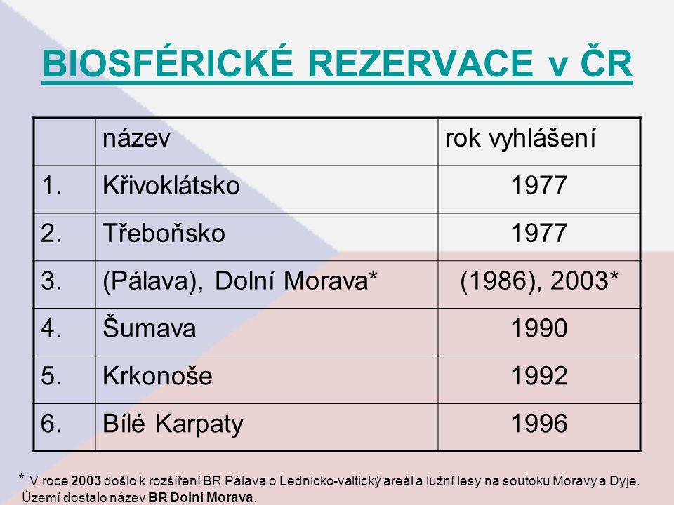 BIOSFÉRICKÉ REZERVACE v ČR názevrok vyhlášení 1.Křivoklátsko1977 2.Třeboňsko1977 3.(Pálava), Dolní Morava*(1986), 2003* 4.Šumava1990 5.Krkonoše1992 6.Bílé Karpaty1996 * V roce 2003 došlo k rozšíření BR Pálava o Lednicko-valtický areál a lužní lesy na soutoku Moravy a Dyje.
