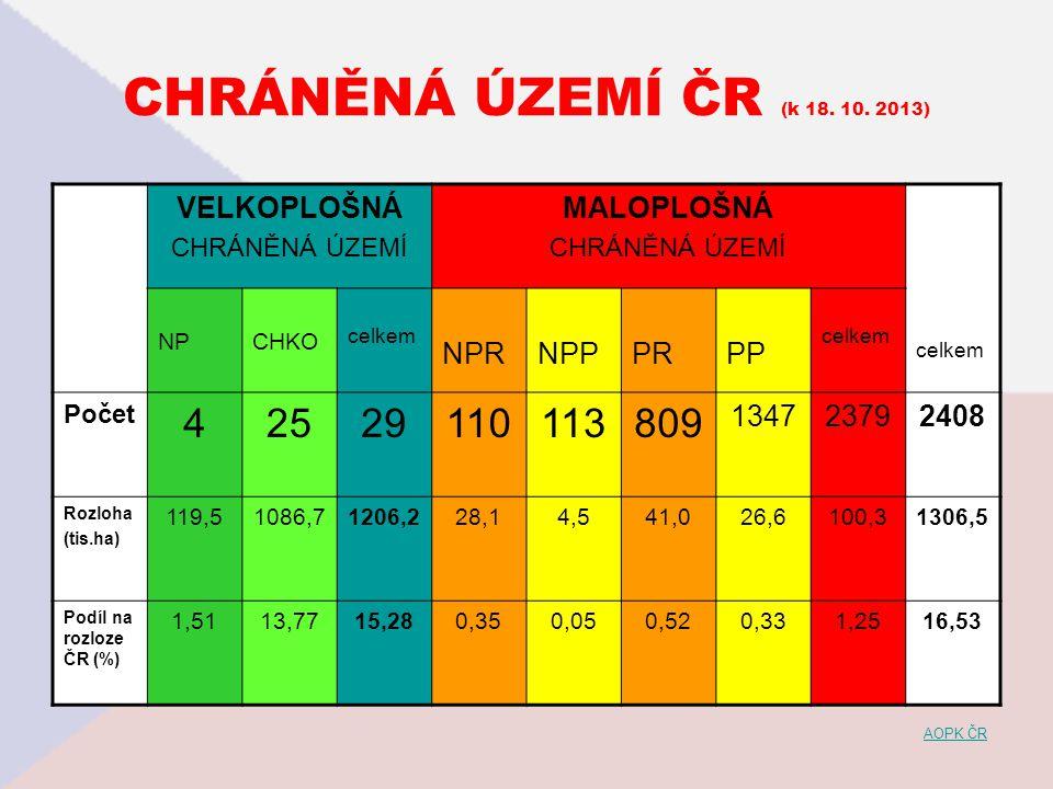 CHRÁNĚNÁ ÚZEMÍ ČR (k 18.10.