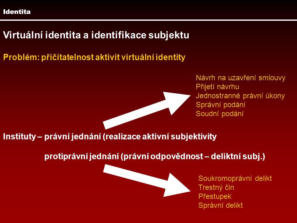 Identita Virtuální identita a identifikace subjektu Problém: přičitatelnost aktivit virtuální identity Instituty – právní jednání (realizace aktivní s