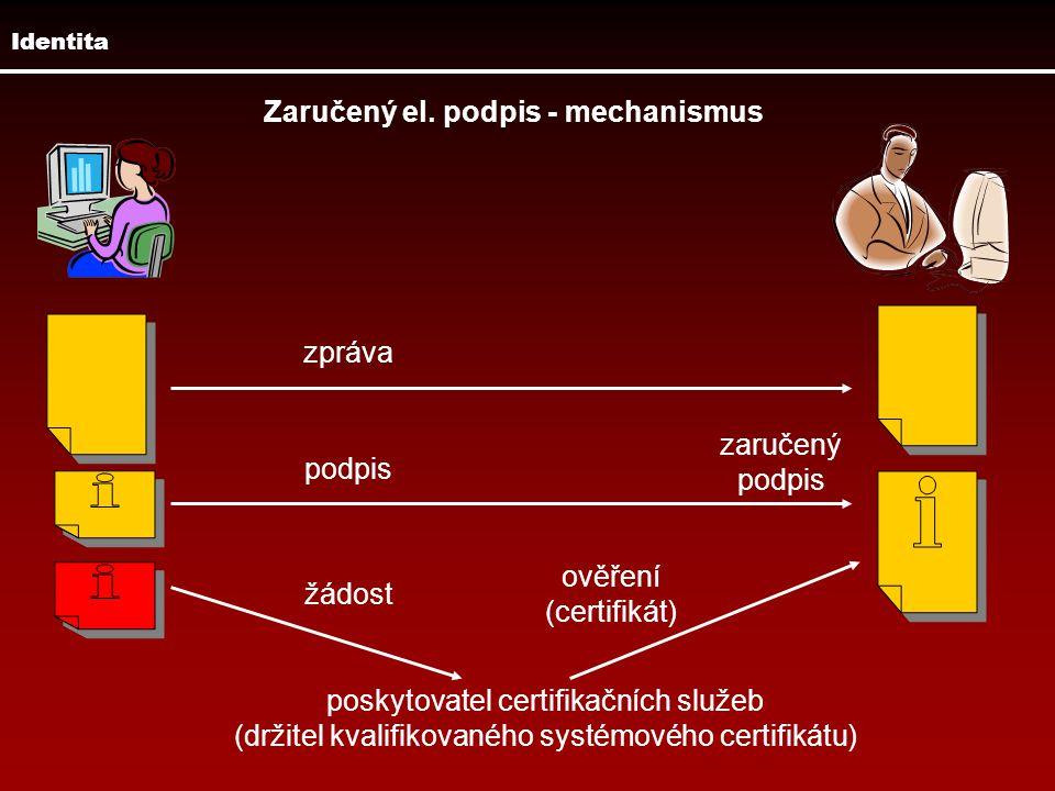 Identita Co je elektronická značka - § 2 písm.