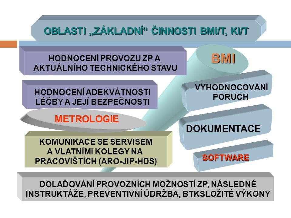DALŠÍ OBLASTI ČINNOSTI BMI/T, KI/T NAVAZUJÍCÍ ZP NAVAZUJÍCÍ ZP a technologie NAVAZUJÍCI ZP-SZM PŘÍSLUŠENSTVÍ PROVOZNÍ PODMÍNKY (rozvody, voda, elektrická síť) UP GRADE UP GRADE (software, dovybavení, vylepšení,..) MODULY ZDRAVOTNICKÝ PROSTŘEDEK – charakteru přístrojové techniky SOULAD S LEGISLATIVOU .