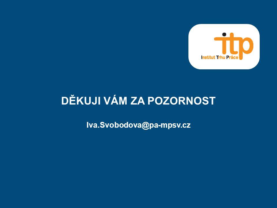 DĚKUJI VÁM ZA POZORNOST Iva.Svobodova@pa-mpsv.cz