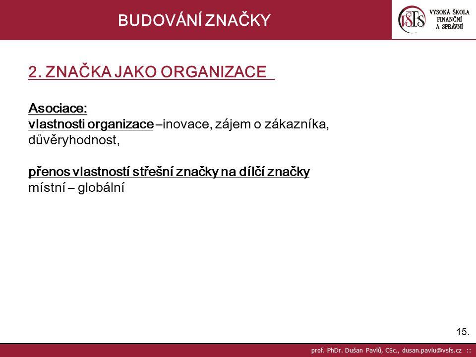 15. prof. PhDr. Dušan Pavlů, CSc., dusan.pavlu@vsfs.cz :: BUDOVÁNÍ ZNAČKY 2. ZNAČKA JAKO ORGANIZACEAsociace: vlastnosti organizace –inovace, zájem o z