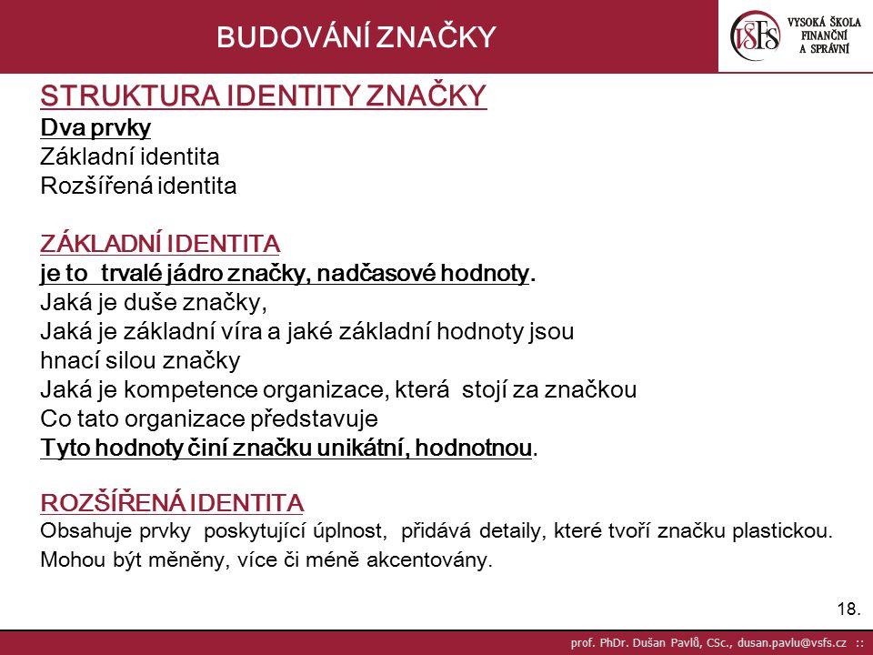 18. prof. PhDr. Dušan Pavlů, CSc., dusan.pavlu@vsfs.cz :: BUDOVÁNÍ ZNAČKY STRUKTURA IDENTITY ZNAČKY Dva prvky Základní identita Rozšířená identita ZÁK