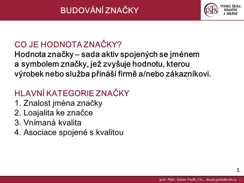 3.3. prof. PhDr. Dušan Pavlů, CSc., dusan.pavlu@vsfs.cz :: BUDOVÁNÍ ZNAČKY CO JE HODNOTA ZNAČKY? Hodnota značky – sada aktiv spojených se jménem a sym