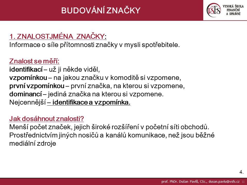 15.prof. PhDr. Dušan Pavlů, CSc., dusan.pavlu@vsfs.cz :: BUDOVÁNÍ ZNAČKY 2.