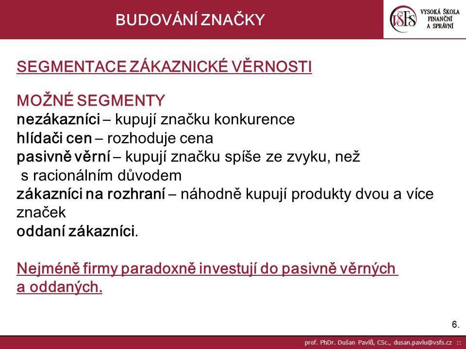 17.prof. PhDr. Dušan Pavlů, CSc., dusan.pavlu@vsfs.cz :: BUDOVÁNÍ ZNAČKY 4.
