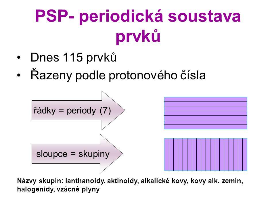 PSP- periodická soustava prvků Dnes 115 prvků Řazeny podle protonového čísla řádky = periody (7) sloupce = skupiny Názvy skupin: lanthanoidy, aktinoid