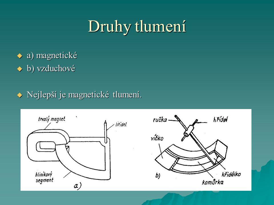 Druhy tlumení  a) magnetické  b) vzduchové  Nejlepší je magnetické tlumení.