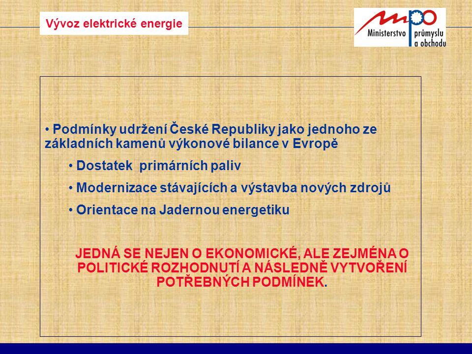 Vývoz elektrické energie Podmínky udržení České Republiky jako jednoho ze základních kamenů výkonové bilance v Evropě Dostatek primárních paliv Modern