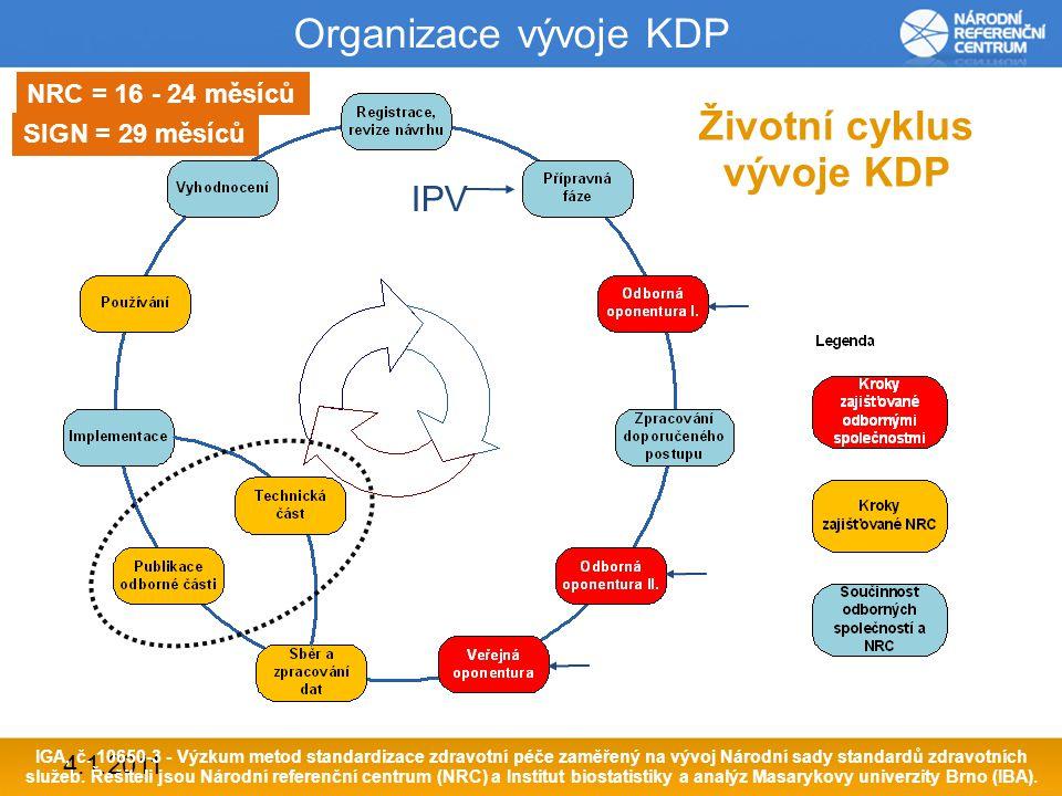 """4.1.2011 Zkušenosti z organizace vývoje Nízká motivace a součinnost některých partnerů Delší časy vývoje než je nezbytné (až 24 měsíců) Rozdílné výsledky při dosažení konsensu – """"technologické KDP se speciálním zaměřením – snadný konsensus (AINSO) – """"komplexní klinické DP s multioborovým zaměřením – někdy obtížný konsensus, neexistující spolupráce v reálné praxi, Stavět autorské kolektivy s cílem zajistit konsensus (i-CMP), onkologie IGA, č."""