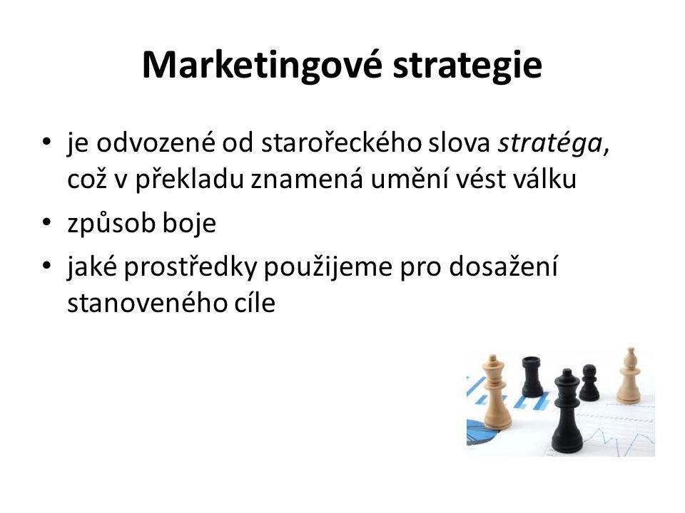 Marketingové strategie je odvozené od starořeckého slova stratéga, což v překladu znamená umění vést válku způsob boje jaké prostředky použijeme pro d