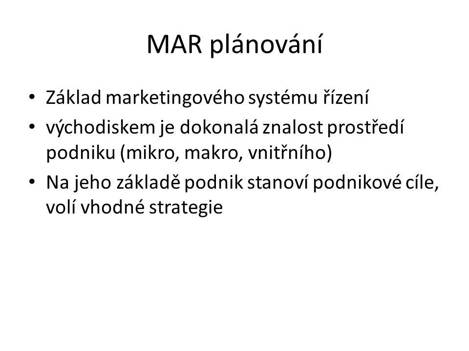 MAR plánování Základ marketingového systému řízení východiskem je dokonalá znalost prostředí podniku (mikro, makro, vnitřního) Na jeho základě podnik