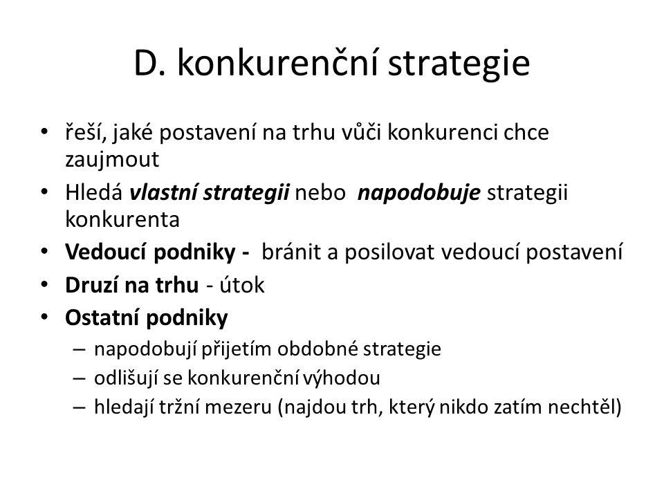D. konkurenční strategie řeší, jaké postavení na trhu vůči konkurenci chce zaujmout Hledá vlastní strategii nebo napodobuje strategii konkurenta Vedou
