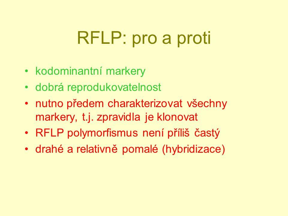 RFLP: pro a proti kodominantní markery dobrá reprodukovatelnost nutno předem charakterizovat všechny markery, t.j.