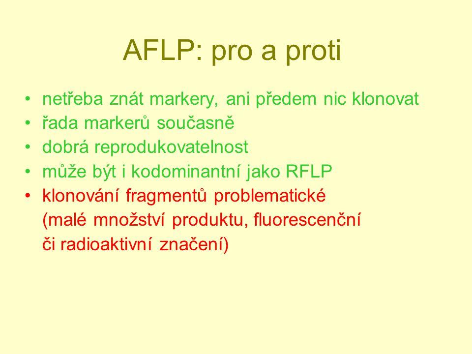 AFLP: pro a proti netřeba znát markery, ani předem nic klonovat řada markerů současně dobrá reprodukovatelnost může být i kodominantní jako RFLP klonování fragmentů problematické (malé množství produktu, fluorescenční či radioaktivní značení)