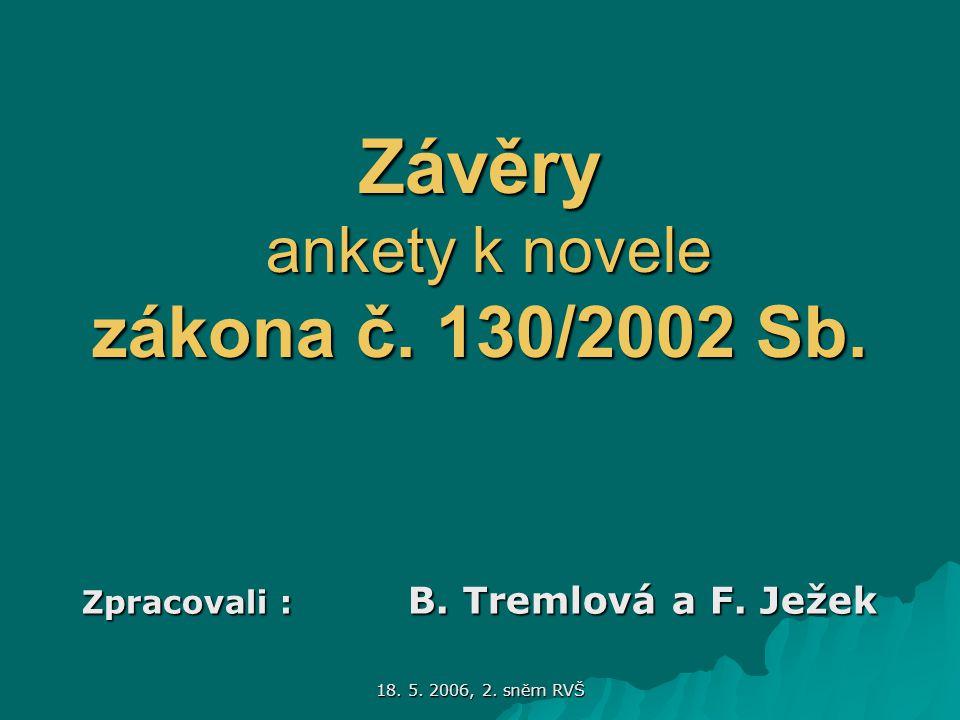18.5. 2006, 2. sněm RVŠ Závěry ankety k novele zákona č.