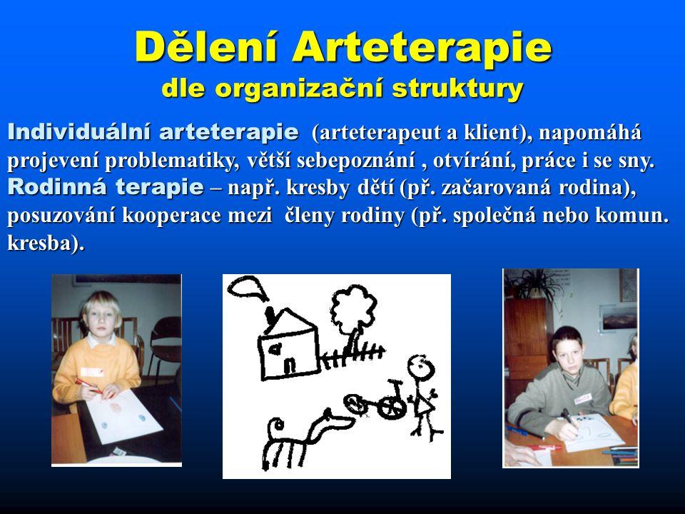 Dělení Arteterapie dle organizační struktury Skupinová arteterapie - skupina čistě arteterapeutická - arteterapie jako doplněk, zpětné vazby od členů skupiny, vlastní projekce do cizích výtvorů, spec.