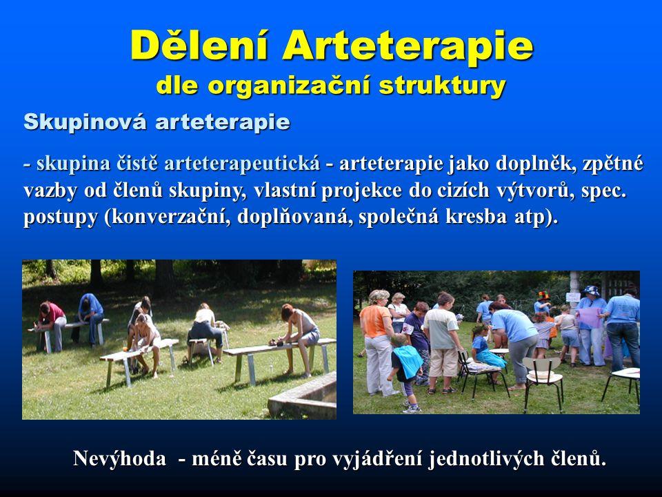 Dělení Arteterapie dle organizační struktury Skupinová arteterapie - skupina čistě arteterapeutická - arteterapie jako doplněk, zpětné vazby od členů