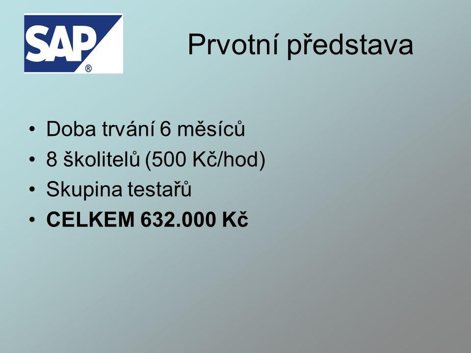 Prvotní představa Doba trvání 6 měsíců 8 školitelů (500 Kč/hod) Skupina testařů CELKEM 632.000 Kč