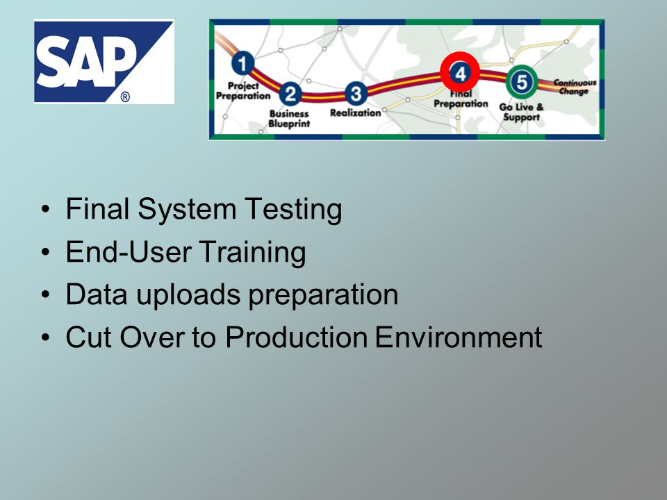 Final System Testing End-User Training Data uploads preparation Cut Over to Production Environment