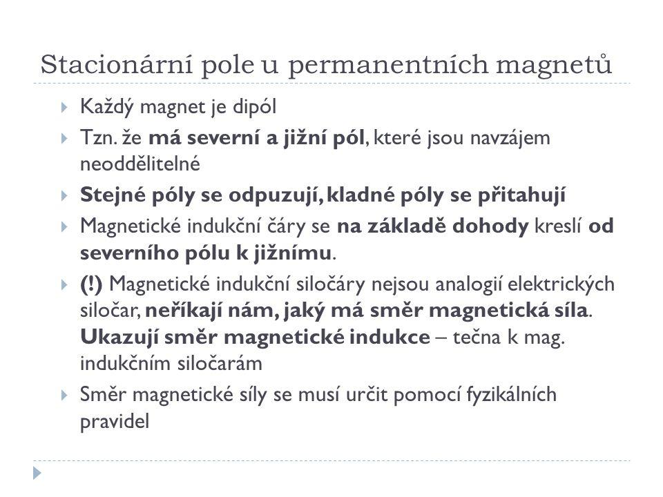 Stacionární pole u permanentních magnetů  Každý magnet je dipól  Tzn. že má severní a jižní pól, které jsou navzájem neoddělitelné  Stejné póly se