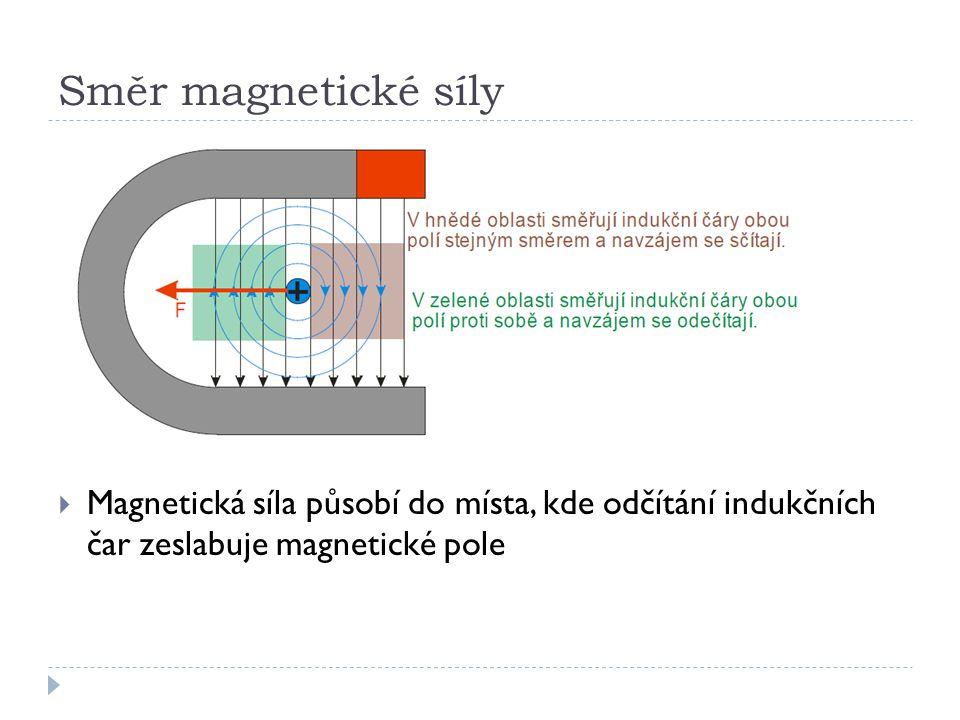 Směr magnetické síly  Magnetická síla působí do místa, kde odčítání indukčních čar zeslabuje magnetické pole