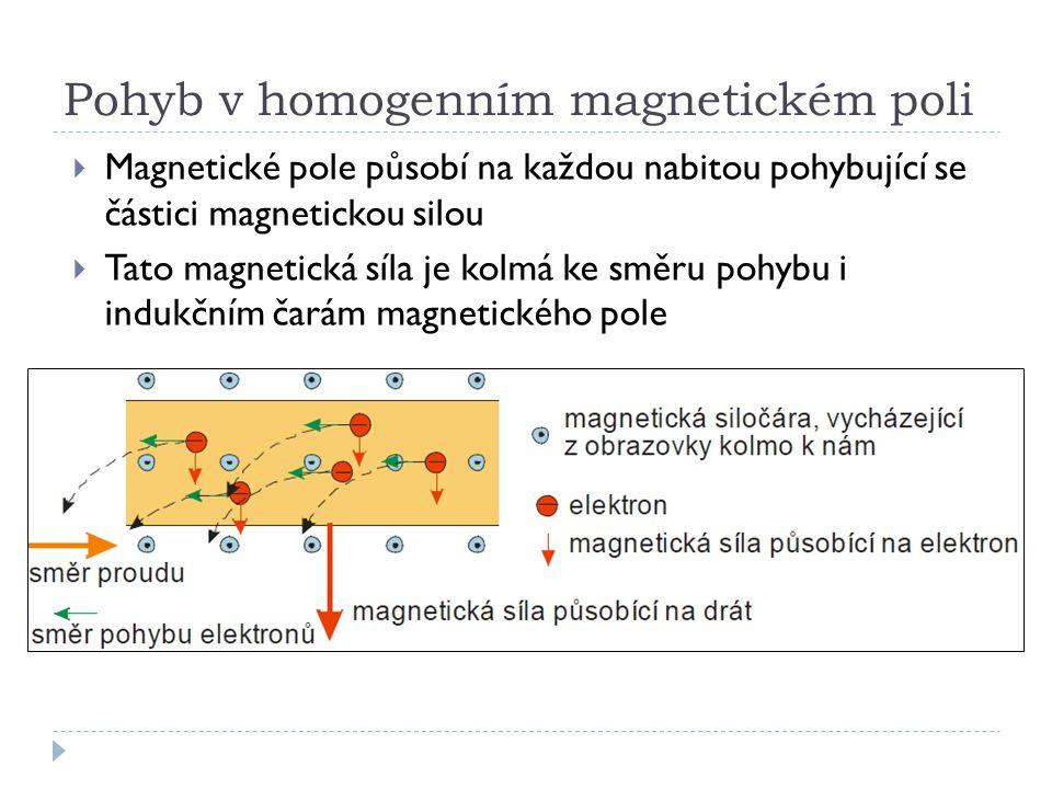 Pohyb v homogenním magnetickém poli  Magnetické pole působí na každou nabitou pohybující se částici magnetickou silou  Tato magnetická síla je kolmá