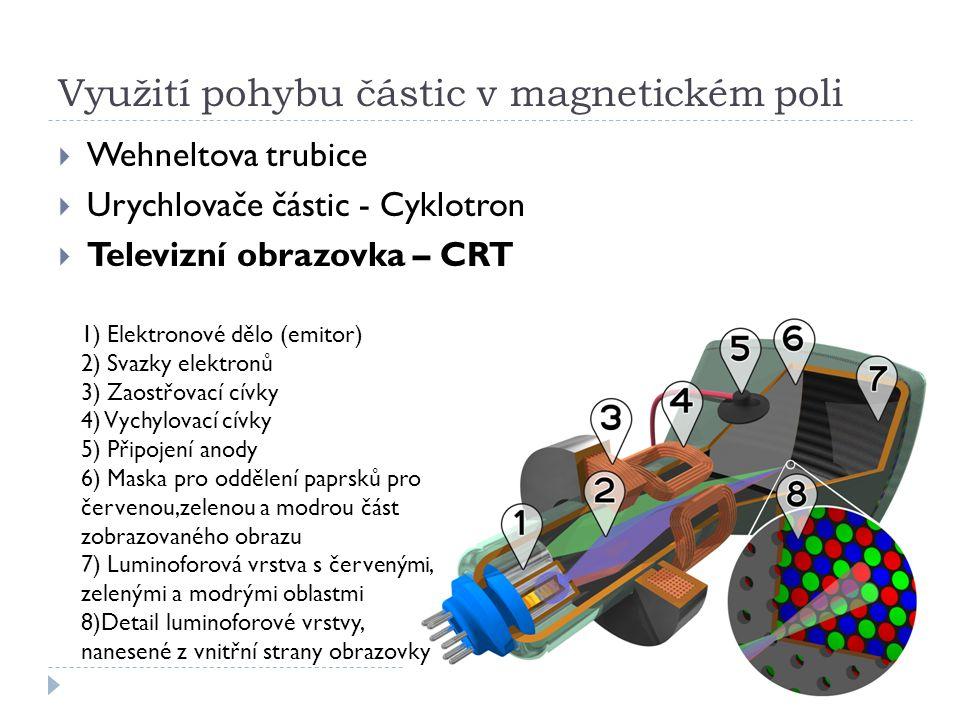 Využití pohybu částic v magnetickém poli  Wehneltova trubice  Urychlovače částic - Cyklotron  Televizní obrazovka – CRT 1) Elektronové dělo (emitor