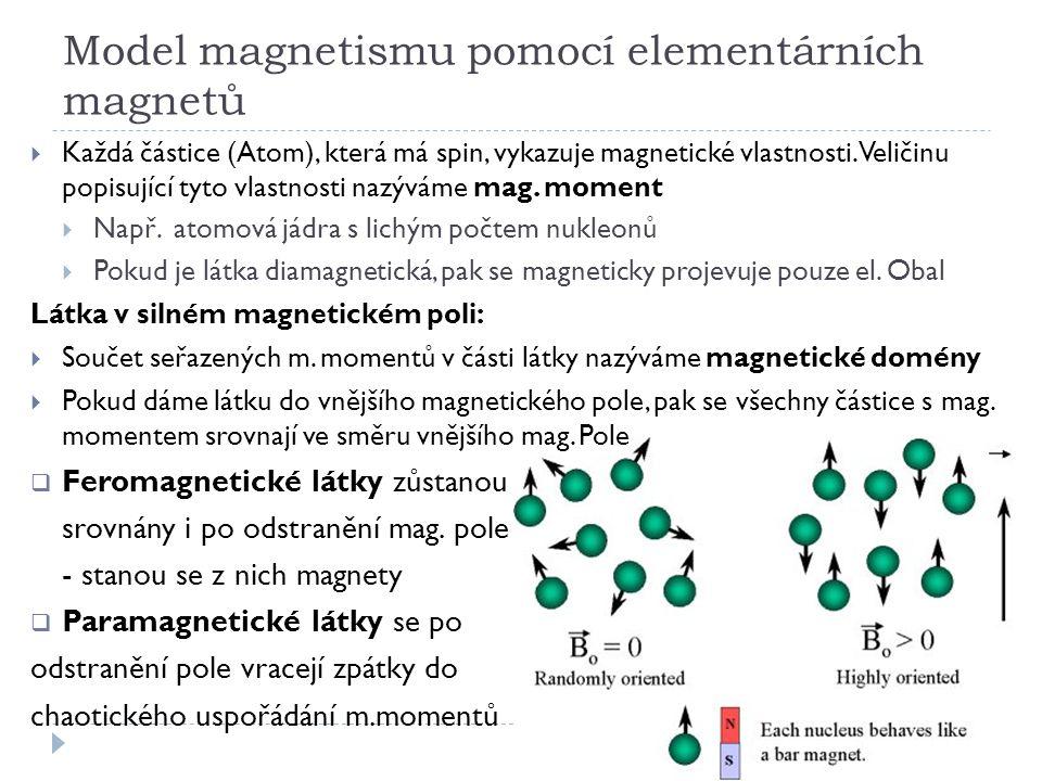 Model magnetismu pomocí elementárních magnetů  Každá částice (Atom), která má spin, vykazuje magnetické vlastnosti. Veličinu popisující tyto vlastnos