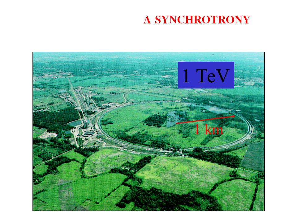 1 km 1 TeV