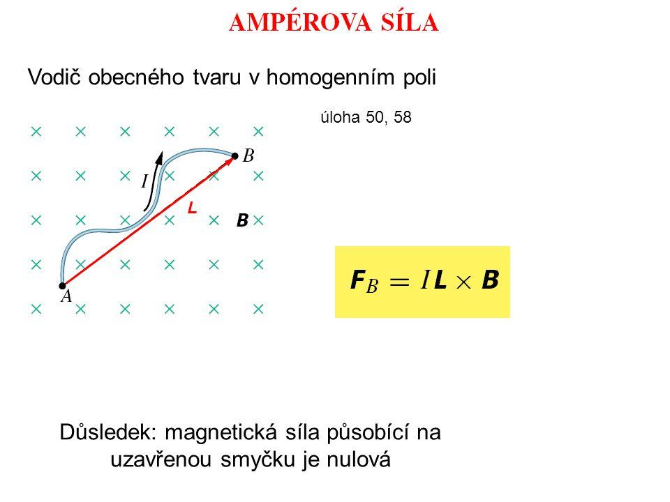 úloha 50, 58 Vodič obecného tvaru v homogenním poli L Důsledek: magnetická síla působící na uzavřenou smyčku je nulová