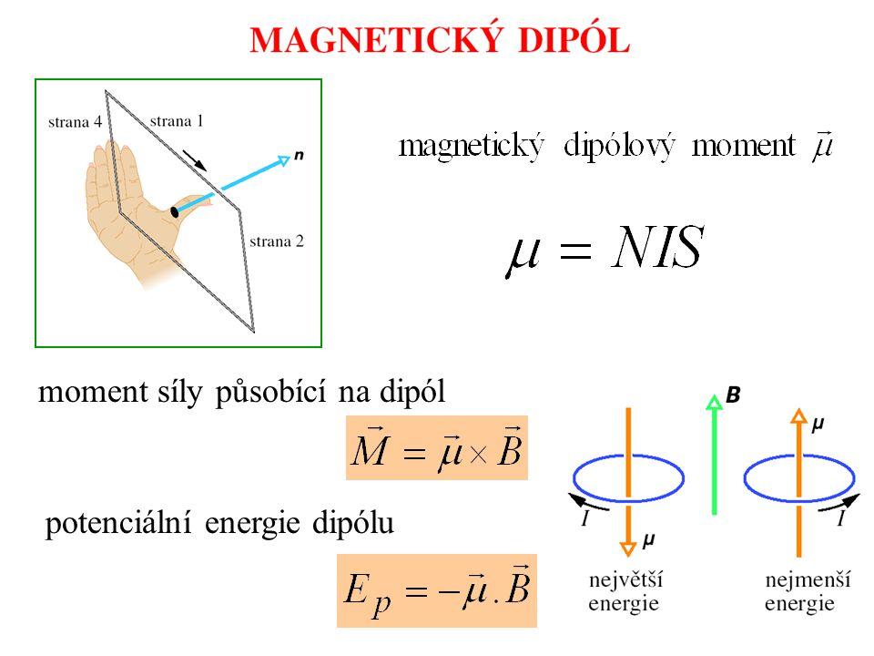 moment síly působící na dipól potenciální energie dipólu