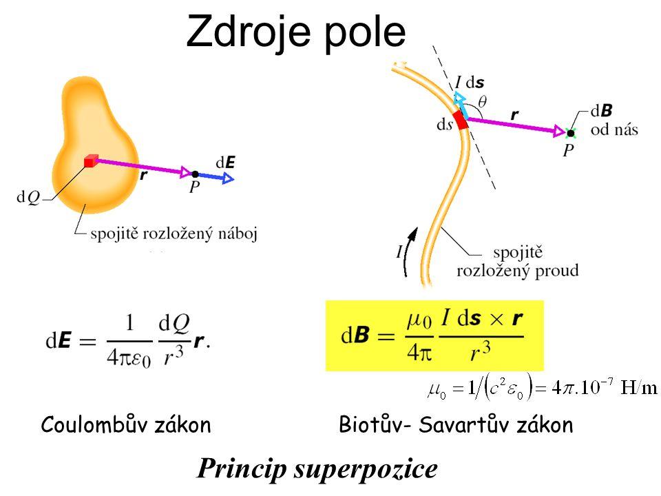 Coulombův zákonBiotův- Savartův zákon Princip superpozice Zdroje pole