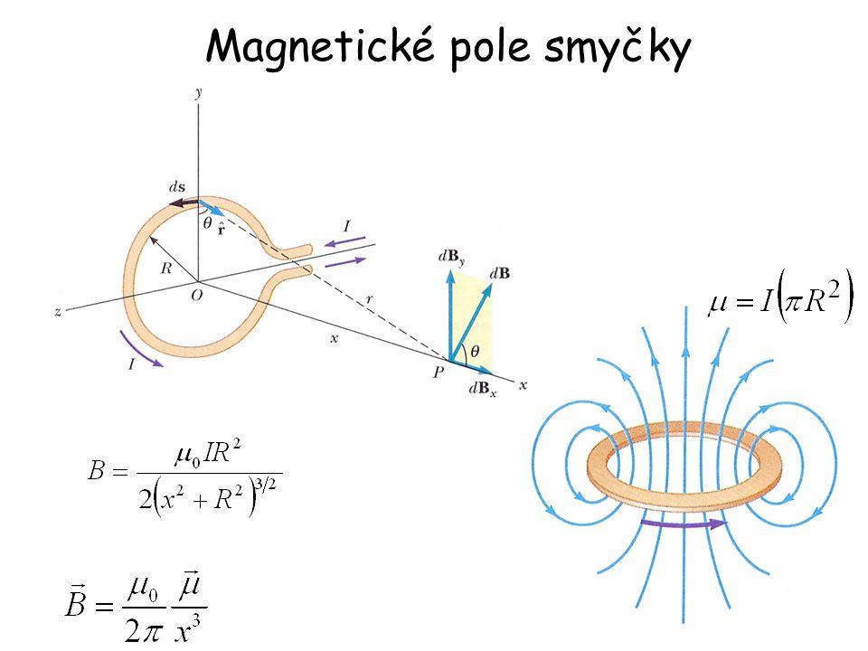 Magnetické pole smyčky