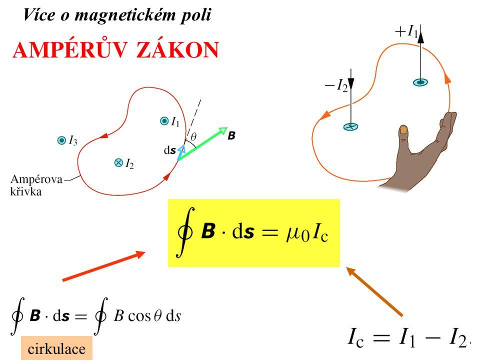 cirkulace Více o magnetickém poli