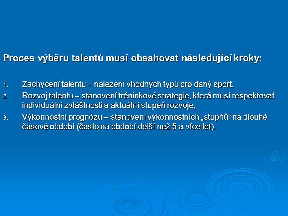 Proces výběru talentů musí obsahovat následující kroky: 1.