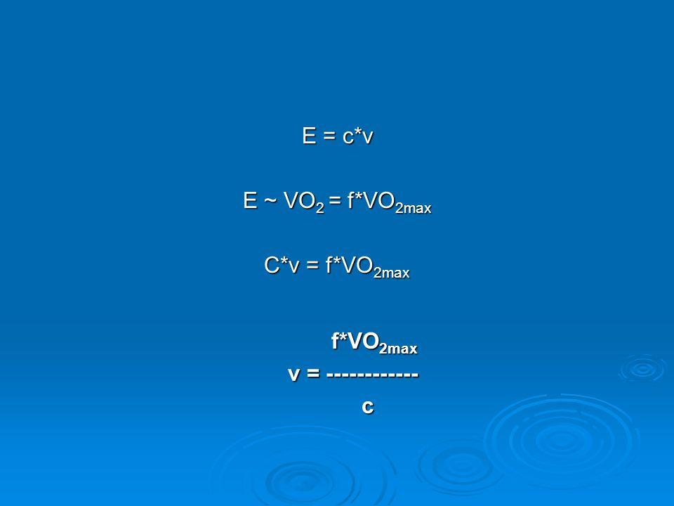 E = c*v E ~ VO 2 = f*VO 2max C*v = f*VO 2max f*VO 2max f*VO 2max v = ------------ v = ------------ c