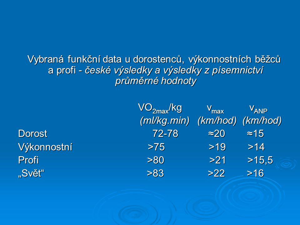 """Vybraná funkční data u dorostenců, výkonnostních běžců a profi - české výsledky a výsledky z písemnictví průměrné hodnoty Vybraná funkční data u dorostenců, výkonnostních běžců a profi - české výsledky a výsledky z písemnictví průměrné hodnoty VO 2max /kg v max v ANP (ml/kg.min) (km/hod) (km/hod) (ml/kg.min) (km/hod) (km/hod) Dorost 72-78 ≈20 ≈15 Výkonnostní >75 >19 >14 Profi >80 >21 >15,5 """"Svět >83 >22 >16"""