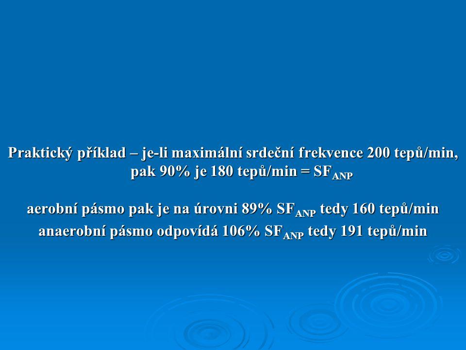 Praktický příklad – je-li maximální srdeční frekvence 200 tepů/min, pak 90% je 180 tepů/min = SF ANP aerobní pásmo pak je na úrovni 89% SF ANP tedy 160 tepů/min anaerobní pásmo odpovídá 106% SF ANP tedy 191 tepů/min