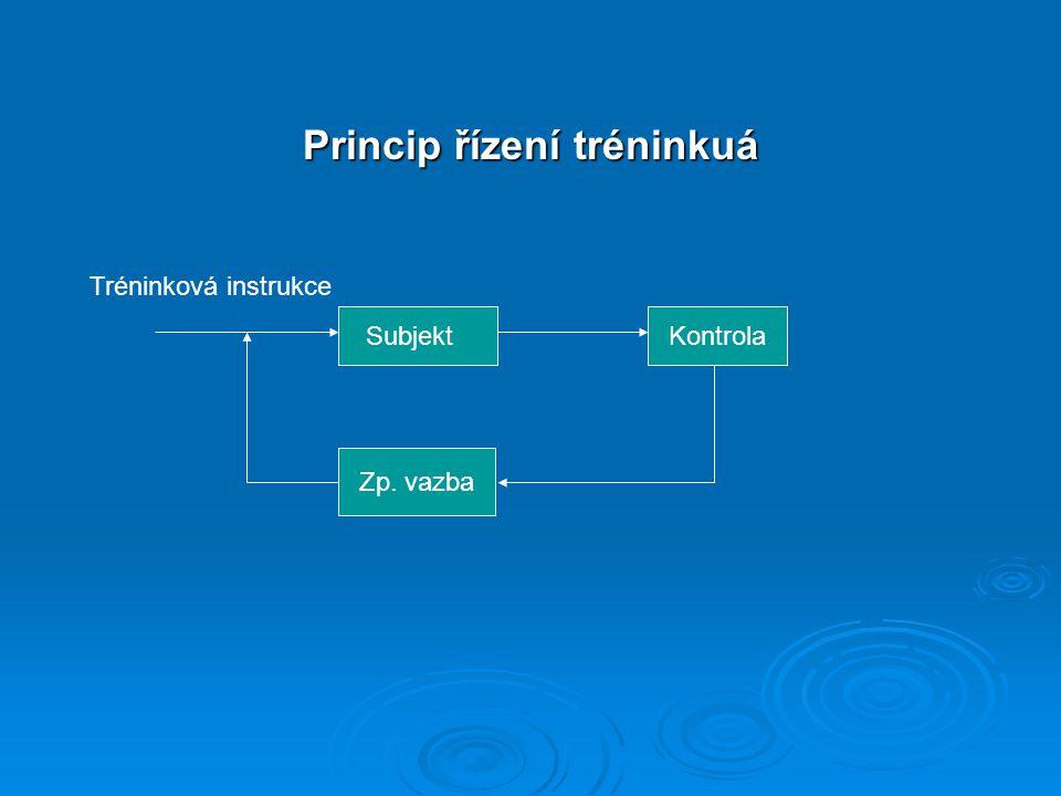 Princip řízení tréninkuá Kontrola Zp. vazba Subjekt Tréninková instrukce