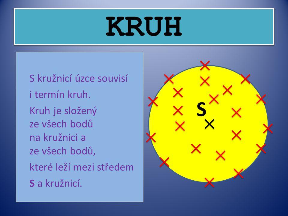KRUH S kružnicí úzce souvisí i termín kruh. Kruh je složený ze všech bodů na kružnici a ze všech bodů, které leží mezi středem S a kružnicí. S