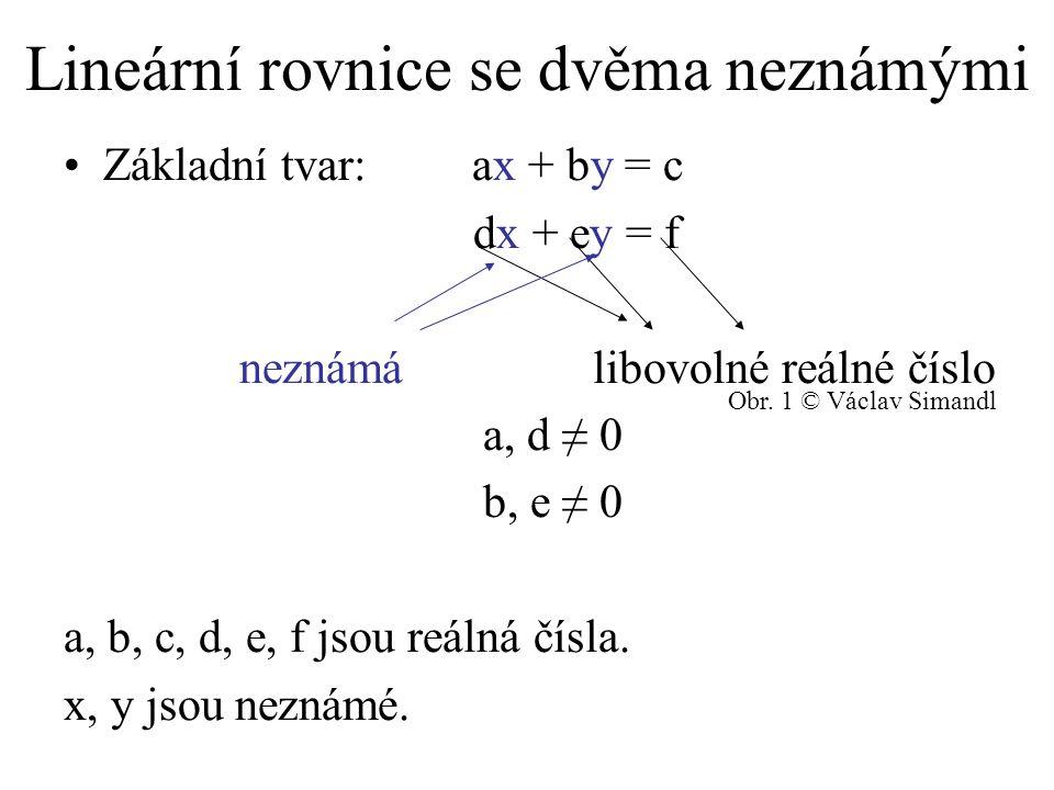 Lineární rovnice se dvěma neznámými Základní tvar: ax + by = c dx + ey = f neznámá libovolné reálné číslo a, d ≠ 0 b, e ≠ 0 a, b, c, d, e, f jsou reálná čísla.